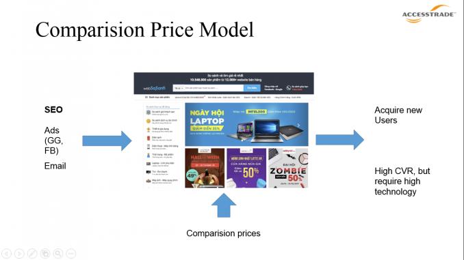 Website so sánh giá cung cấp cho người tiêu dùng cơ hội được so sánh giá sản phẩm từ nhiều nhà cung cấp khác nhau.