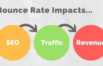 5 bước giảm tỷ lệ bounce rate cho website của bạn