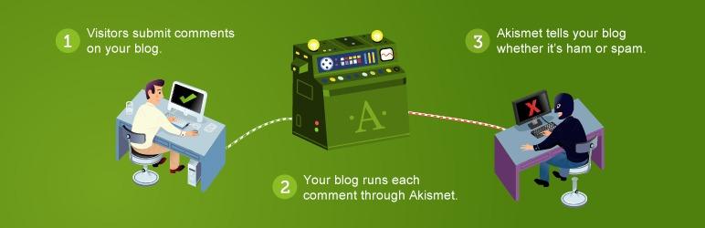 Cách hoạt động của Akismet