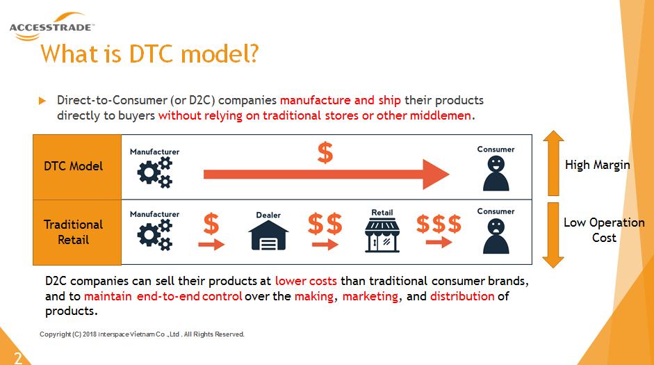 Sự chuyển dịch mô hình D2C cho doanh nghiệp FMCG