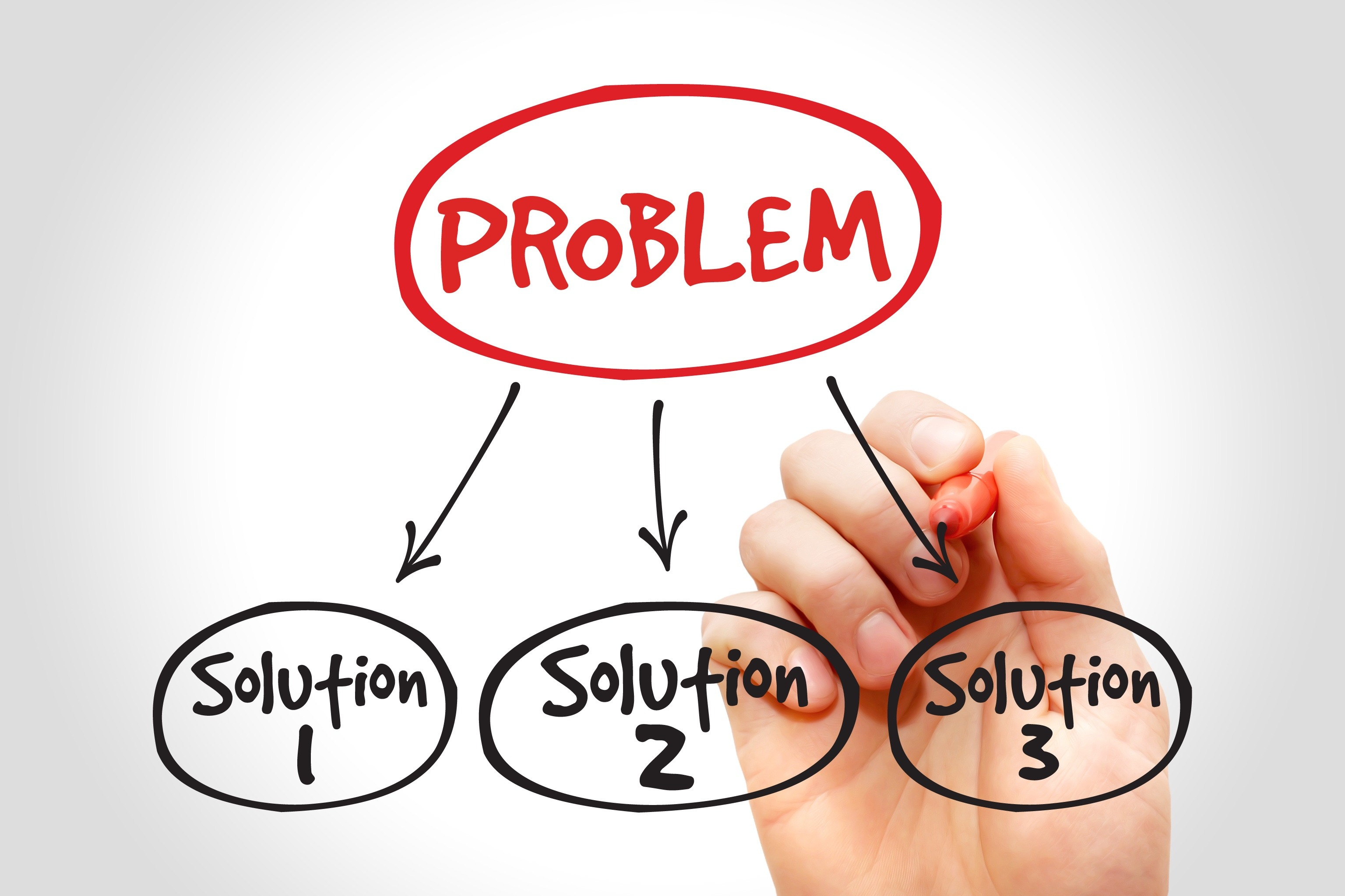 Image result for solve customer problem
