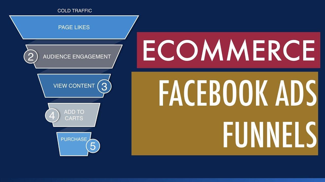 """Image result for facebook ads funnel"""""""