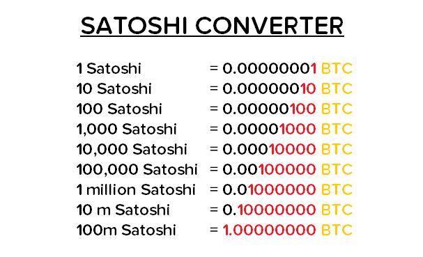 kiem-tien-voi-bitcoin